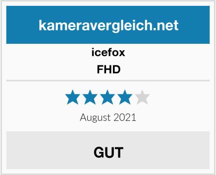 icefox FHD Test