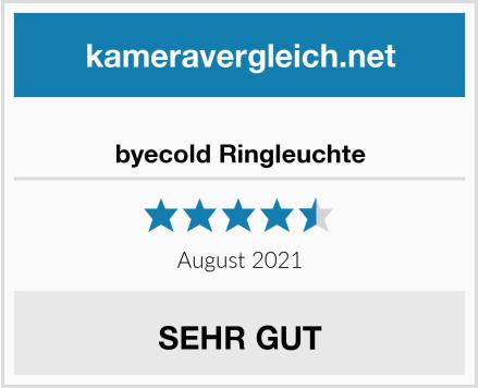 No Name byecold Ringleuchte Test